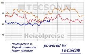 http://www.tecson.de/pheizoel.html